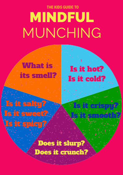 Mindful munching