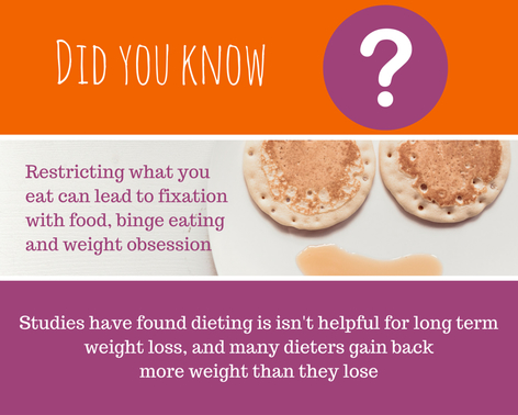 rsz_did_you_know_-_dieting