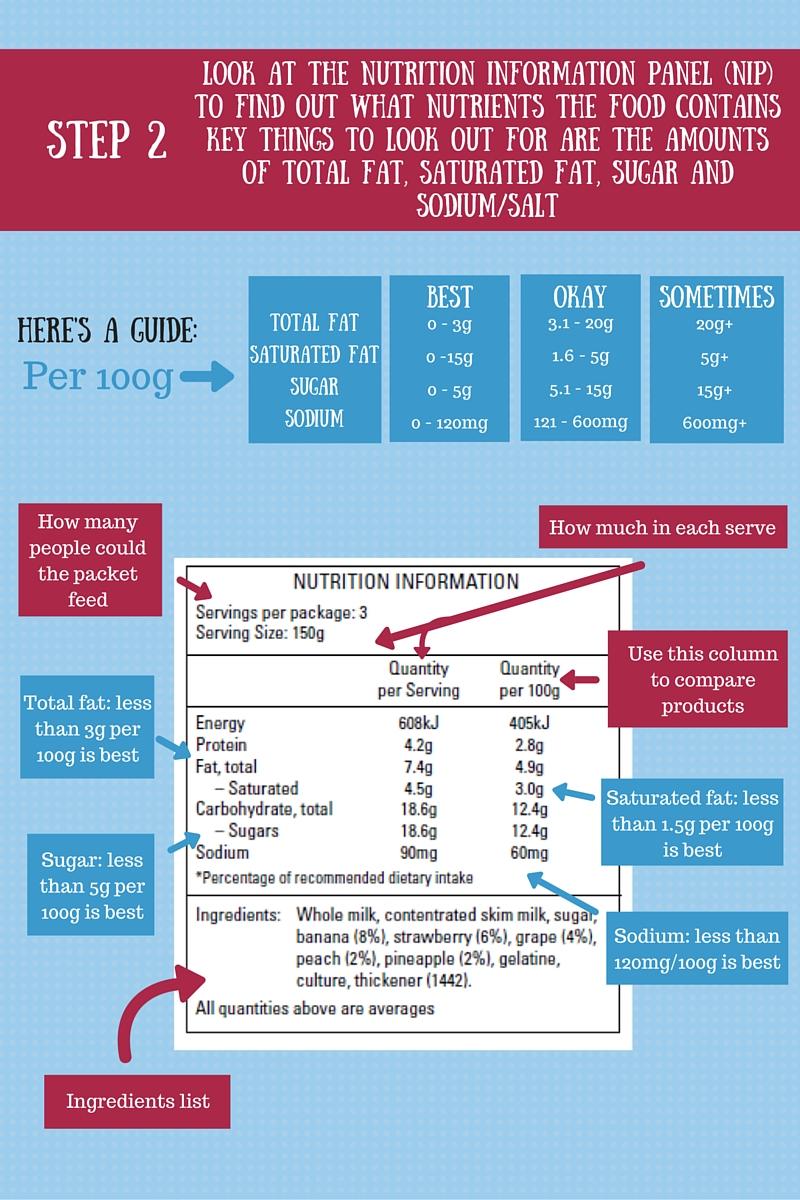 Food label parent blog pg2